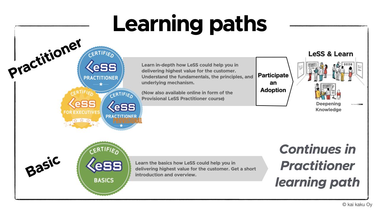 LeSS learning paths by kai kaku Oy